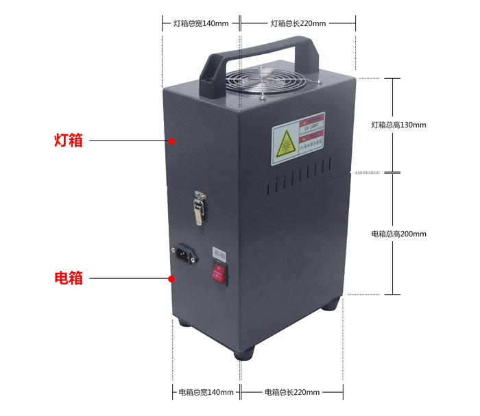 Ultraviolet Portable UV Curing Machine